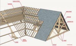 réussir la pose de la toiture d'une maison en bois